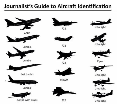 aircraftid